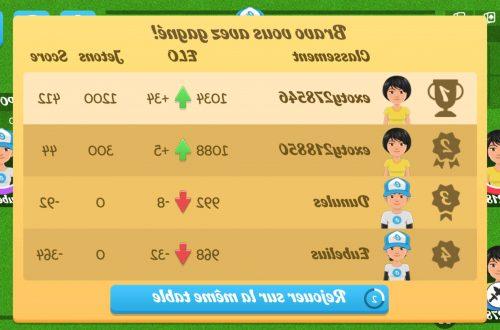 Tarot 7 Cartes Test en ligne